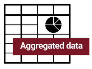 Logo aggregated data